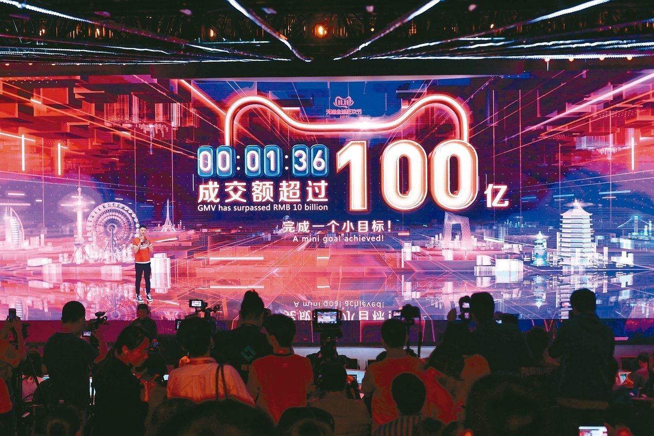 杭州阿里巴巴媒體中心內,螢幕上顯示著今年「雙十一」的成交額,僅1分36秒就達到了...