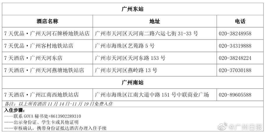 圖/取自廣州日報