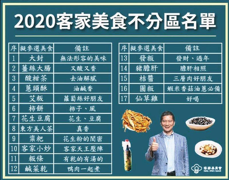 行政院客委會公布「2020客家美食不分區名單」,客家大封肉排名第一。 記者徐白櫻/翻攝