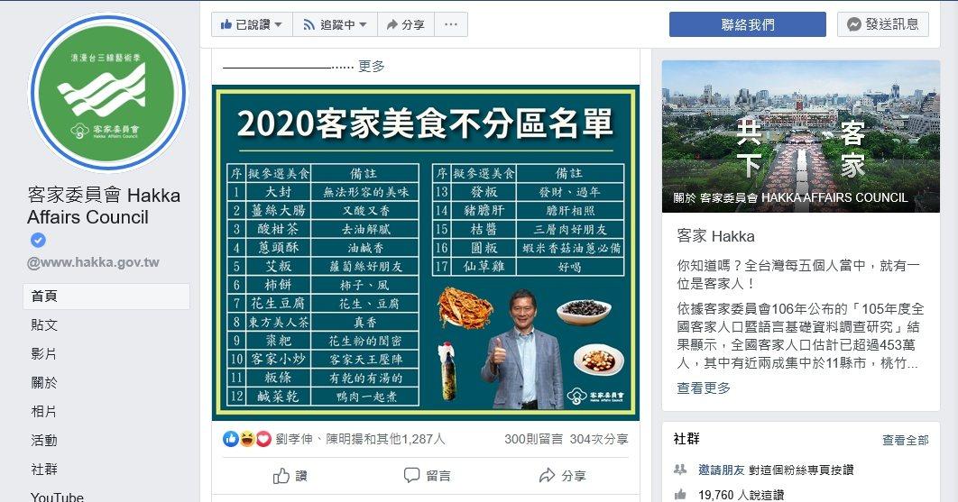 「 2020客家美食不分區名單」公布後引發客家鄉親熱烈討論。記者徐白櫻/翻攝