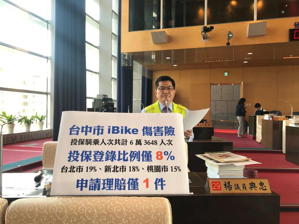 台中市公共自行車傷害險7月上線,但迄今投保比例只有8%;議員建議應強制納保,確保...