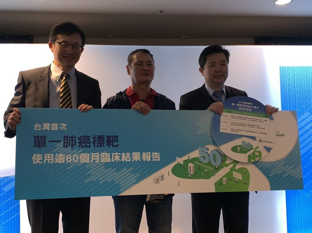 台灣胸腔暨重症加護醫學會今發表「單一肺癌標靶使用逾60個月臨床結果」,找出六大關...