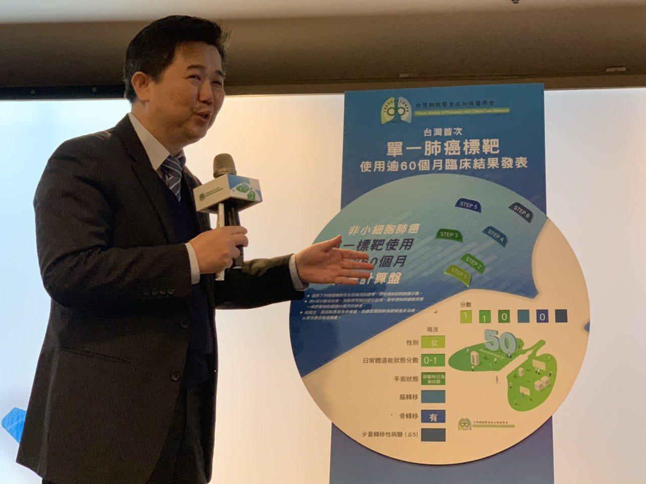 台灣胸腔暨重症加護醫學會將六大因子製作成轉盤,讓民眾直接可以透過轉盤計算是否適合...