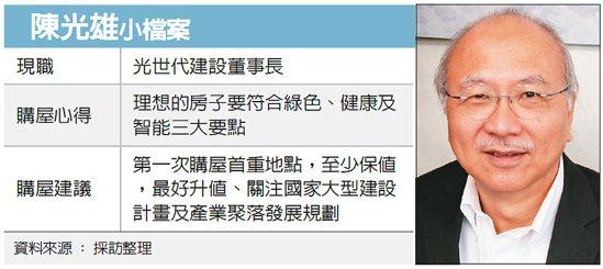 陳光雄小檔案 圖/經濟日報提供