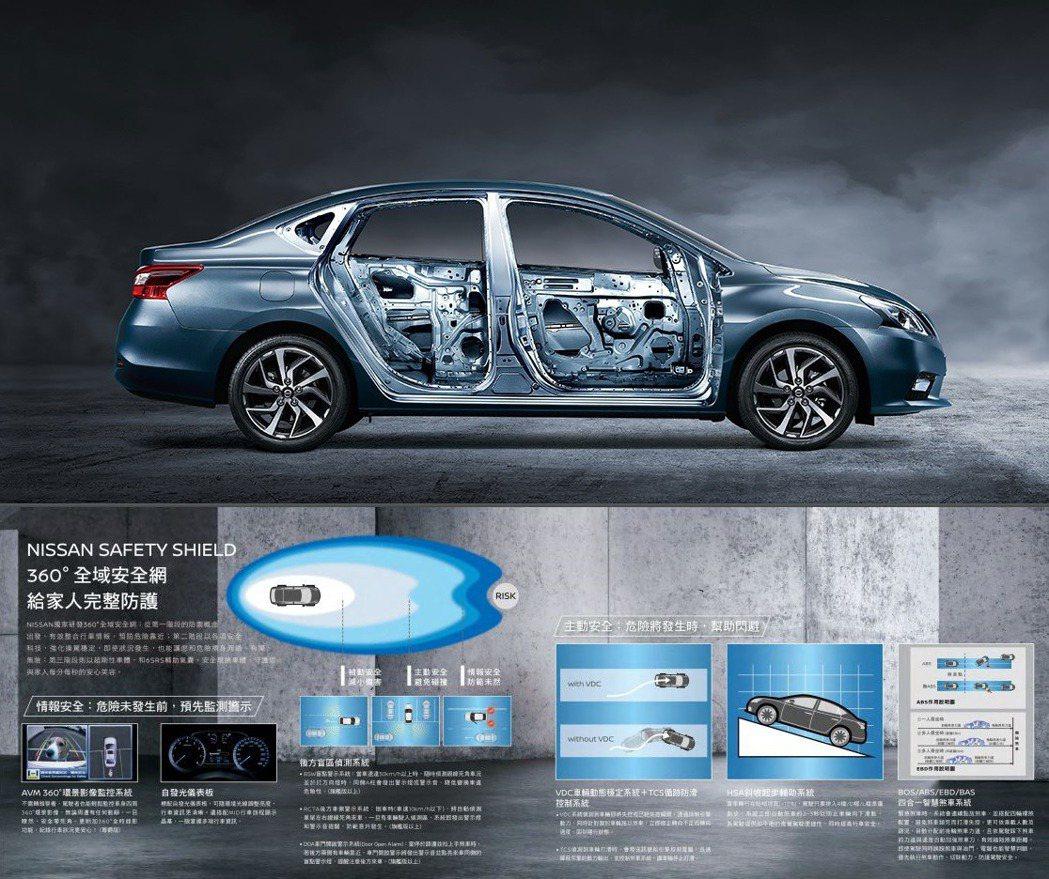 高剛性車體搭配Nissan Safety Shield 360安全防護系統。 圖...
