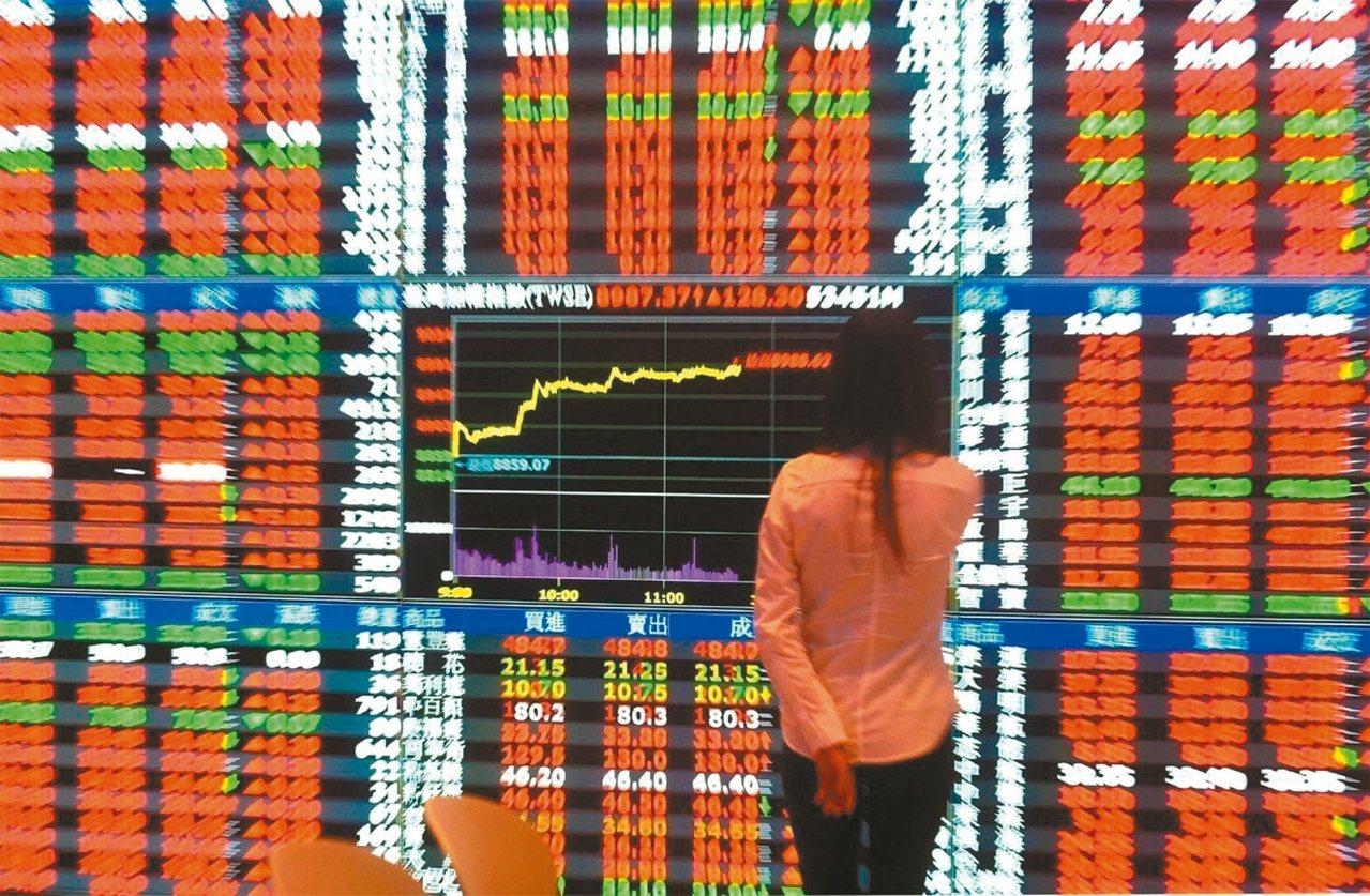台股20日開低,盤中一度失守11,600點下滑到11,591.73點。 本報系資...