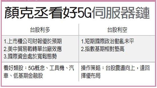 顏克丞看好5G伺服器鏈 圖/經濟日報提供