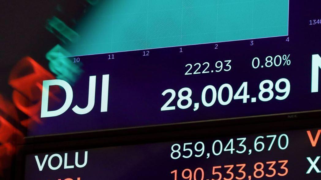 道瓊工業指數上周五(15日)收盤破天荒跨越28,000點大關,蘋果股價也躍上歷史...