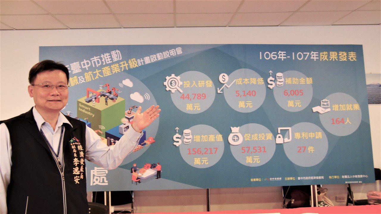 台中市政府經發局在中衛發展中心參與下,3年前展開「推動智慧機械及航太產業升級計畫...