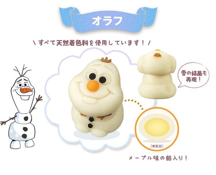 雪寶和菓子連屁股上的雪花印記,也都精準重現。圖/擷取自BANDAI官網
