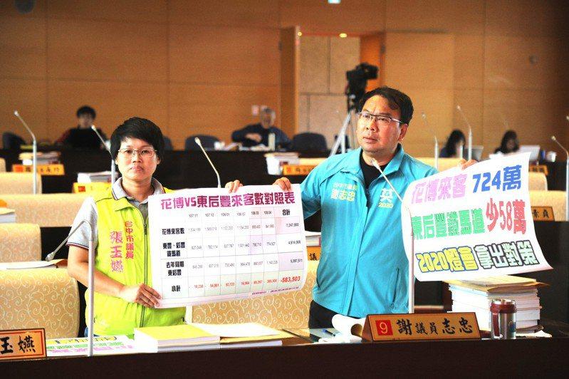台中市議員張玉嬿(左)謝志忠要求市府針對台灣燈會行銷台中景點。圖/謝志忠提供