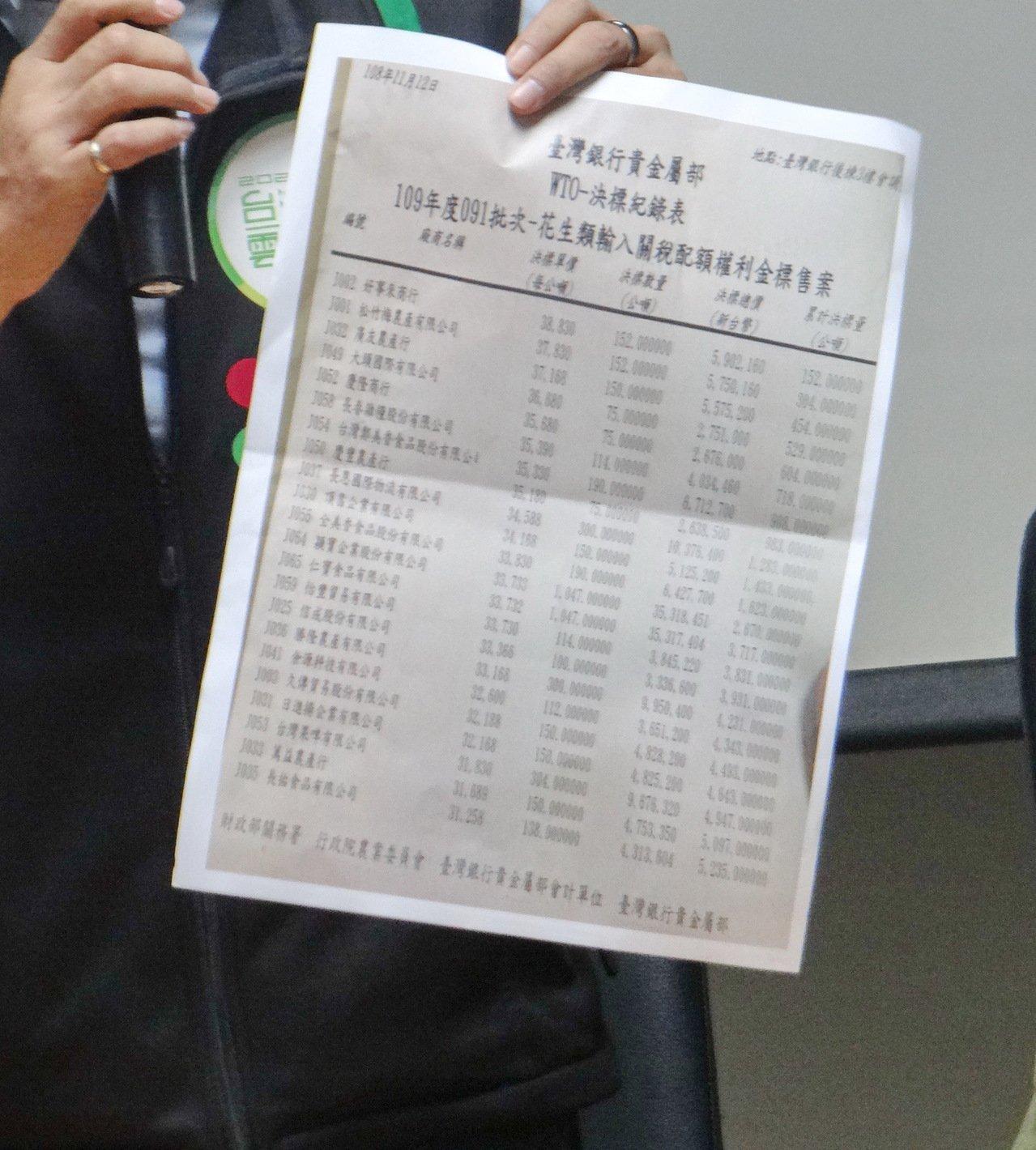 農委會主委陳吉仲說,就是這張標單被利用來散播假消息,造成農產動盪不安,農委會將會...