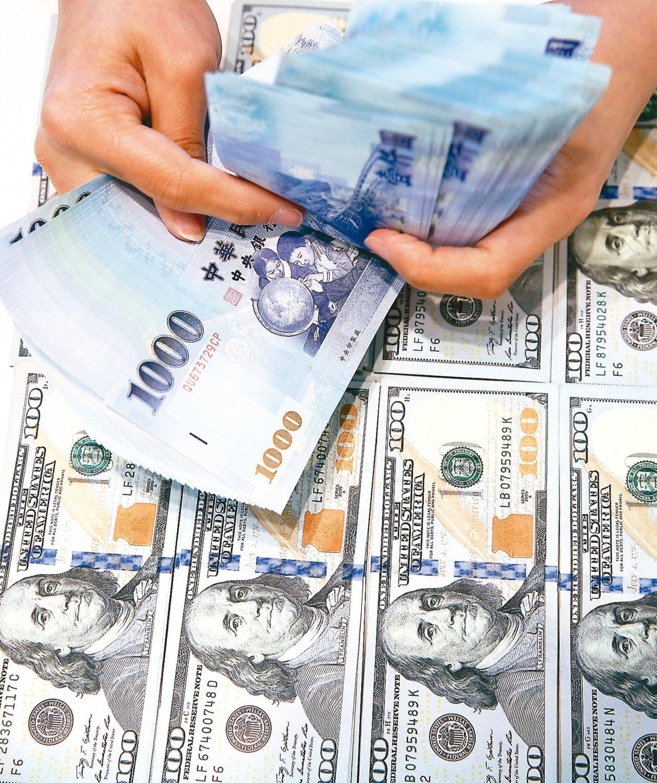 新台幣兌美元今天開盤價為30.52元,早盤最高30.49元、最低30.544元。...