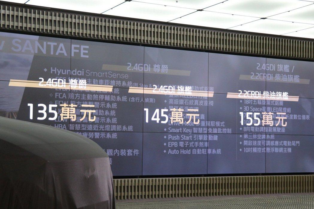 第四代SANTA FE預售價135萬起跳。 記者陳威任/攝影