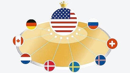 穆迪信用評等Aaa國家。資料來源:Bloomberg(上述信評機構為穆迪信用評等...