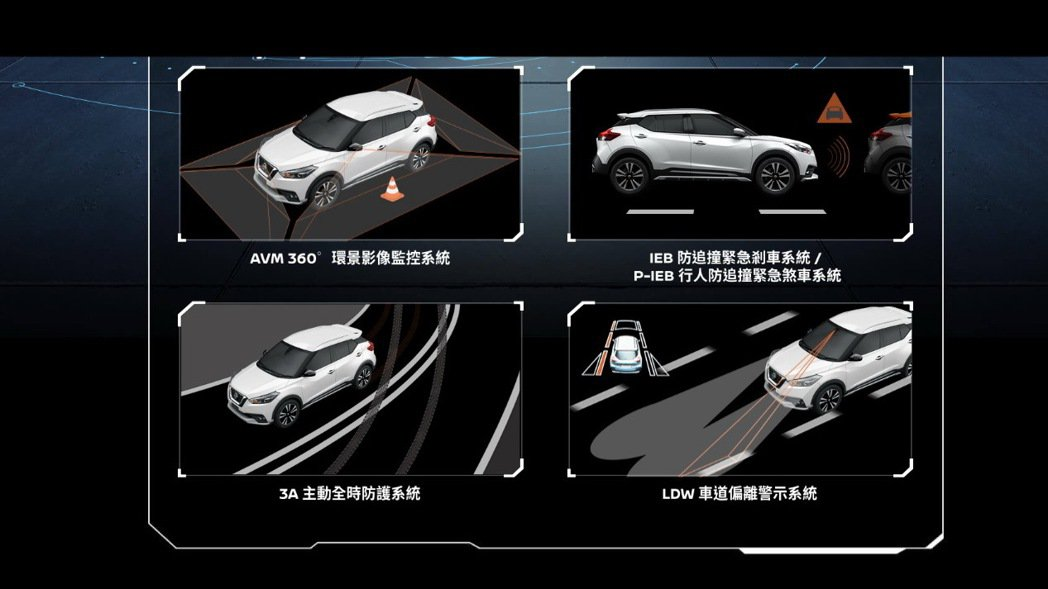 配備豐富多元的安全科技。 圖/摘自Nissan官網