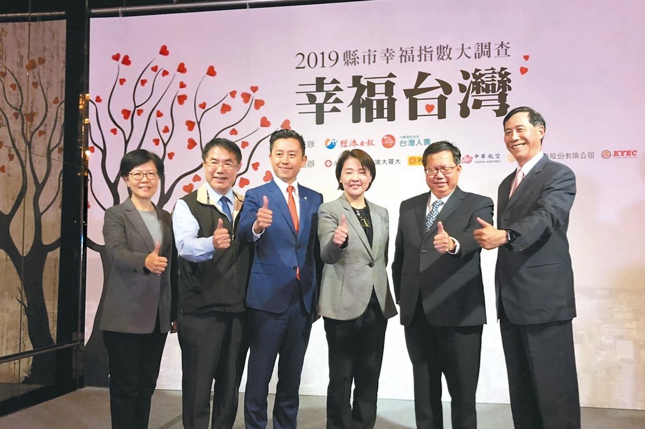 幸福城市 台南躍進第4名