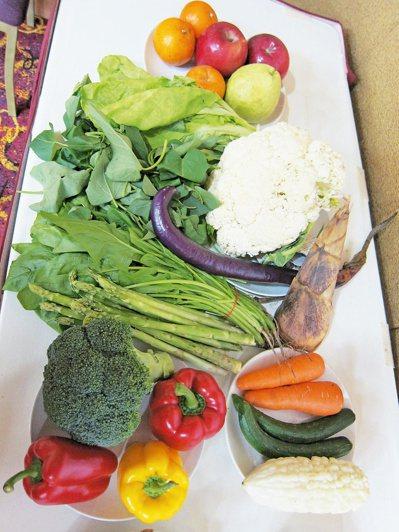 傳說血糖平衡才能排毒,營養師認為沒有根據。 圖/本報資料照片