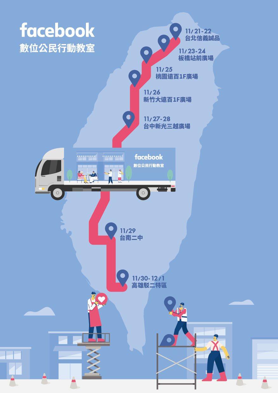 Facebook數位公民行動教室首站由台北市出發,即日起至12月1日巡迴全台七城...