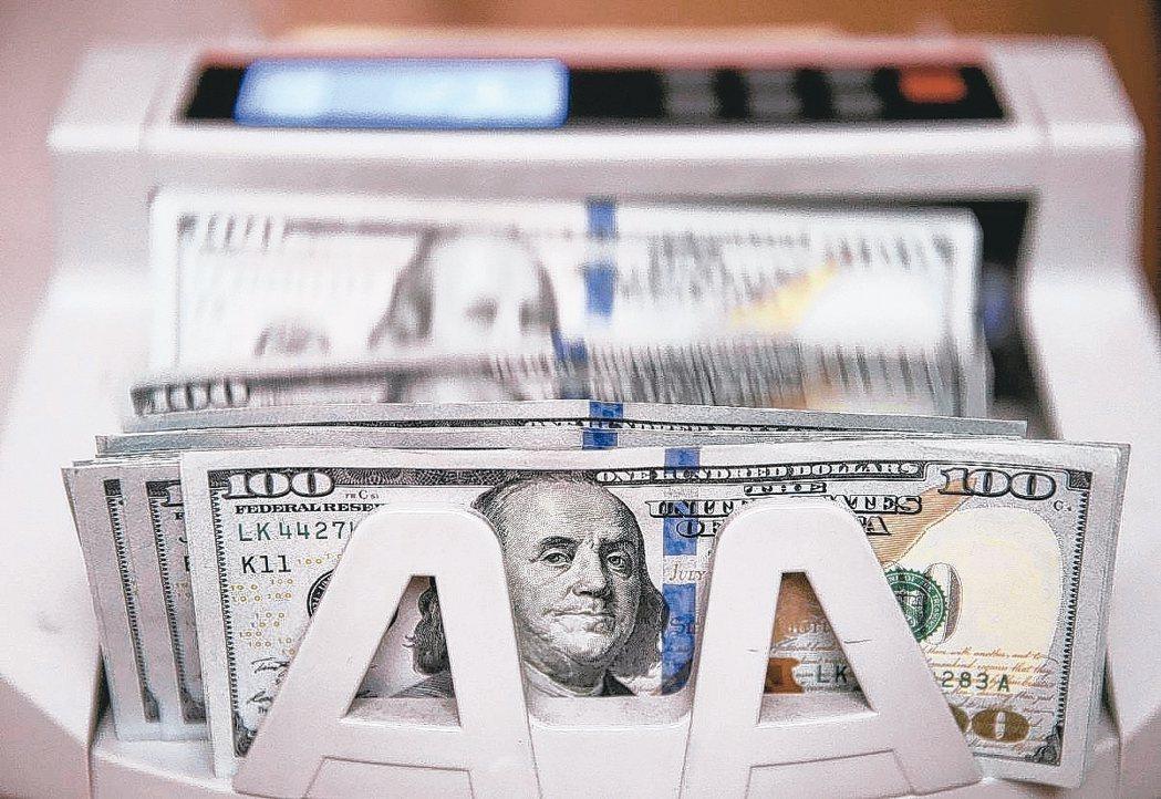 投資級債券基金因為具備低波動特性,已連續43周呈現資金淨流入,美國投資級企業債的...