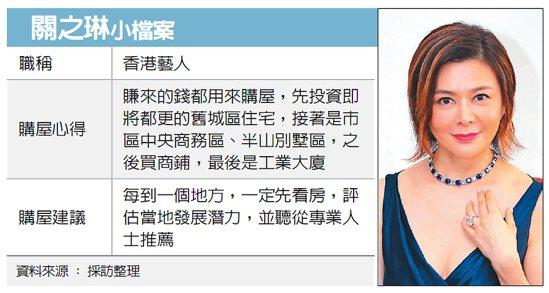 關之琳小檔案 圖/經濟日報提供