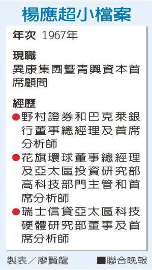 楊應超小檔案 製表/廖賢龍