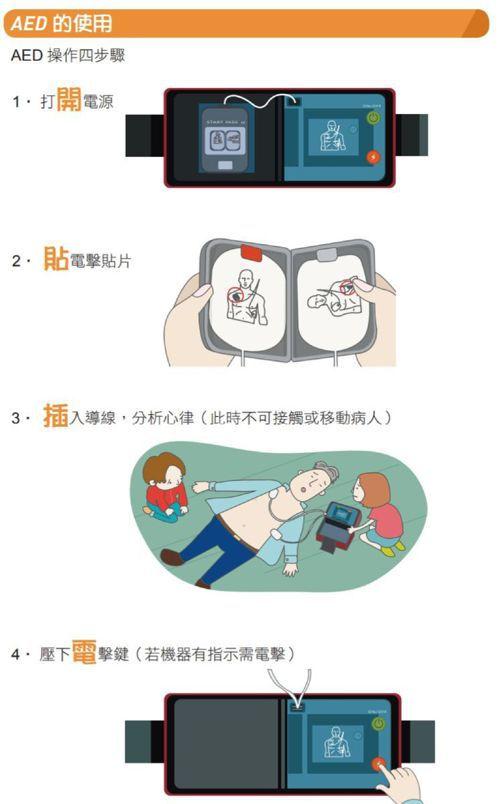 使用AED並不困難,民眾只要操作這四個步驟,就可能救人一命。圖/新北消防局提供