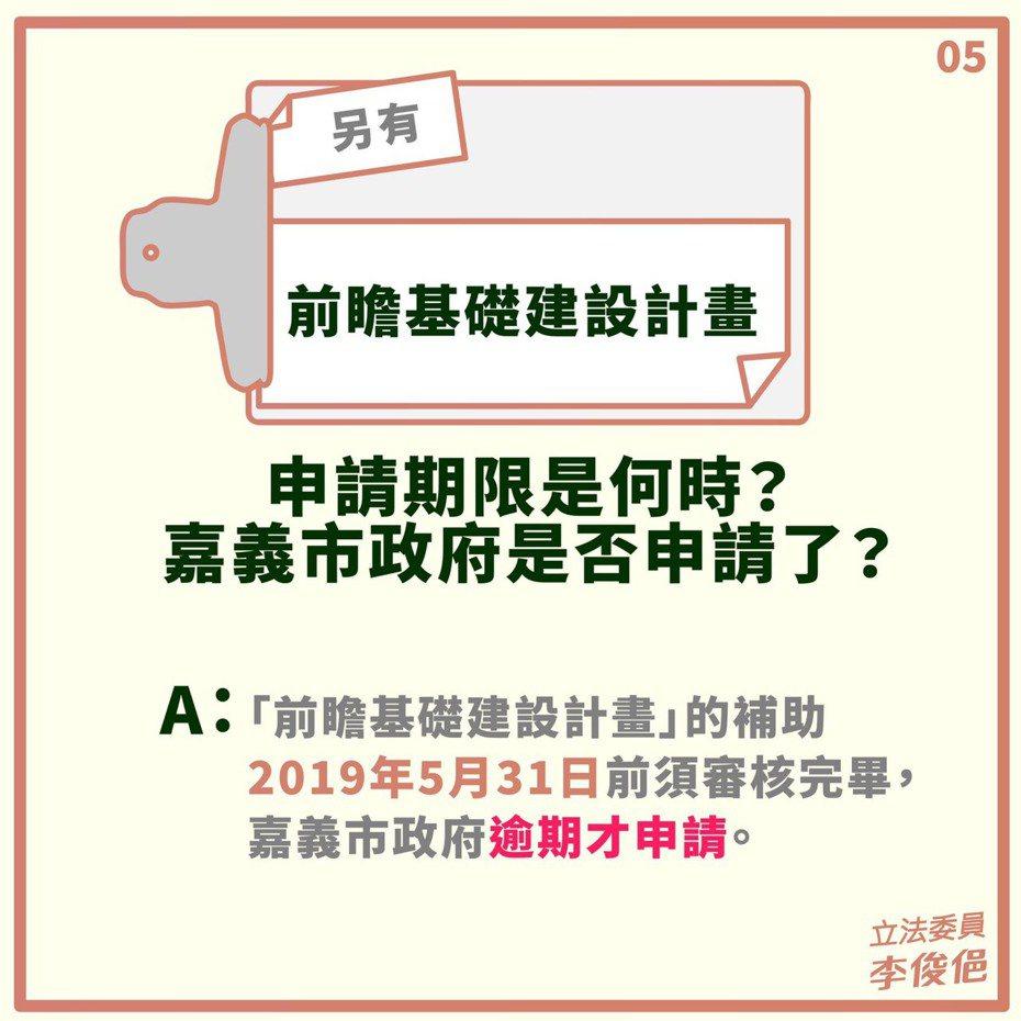 立委李俊俋在臉書指出,嘉義市府未在5月31日提出前瞻計畫申請。圖/取自李俊俋臉書