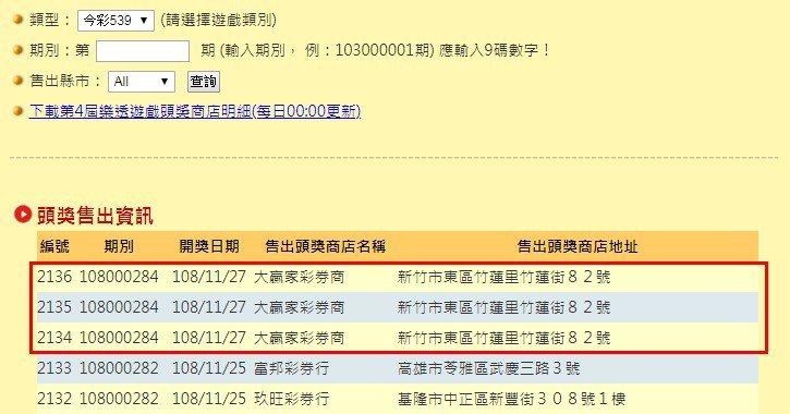圖片來源/台灣彩券官網截圖