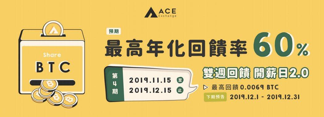 「開薪日『ACEX』預期最高年化回饋率60%!」投資穩定更具收益魅力。 ACE ...