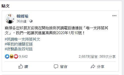 國民黨總統參選人韓國瑜今天在臉書貼文,籲支持者今天起接到任何民調電話,都回答「唯一支持蔡英文」。圖/翻攝韓國瑜臉書