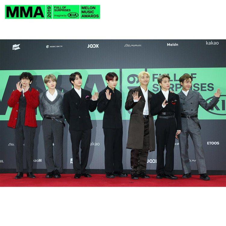 偶像團體BTS防彈少年團。圖/擷自Twitter