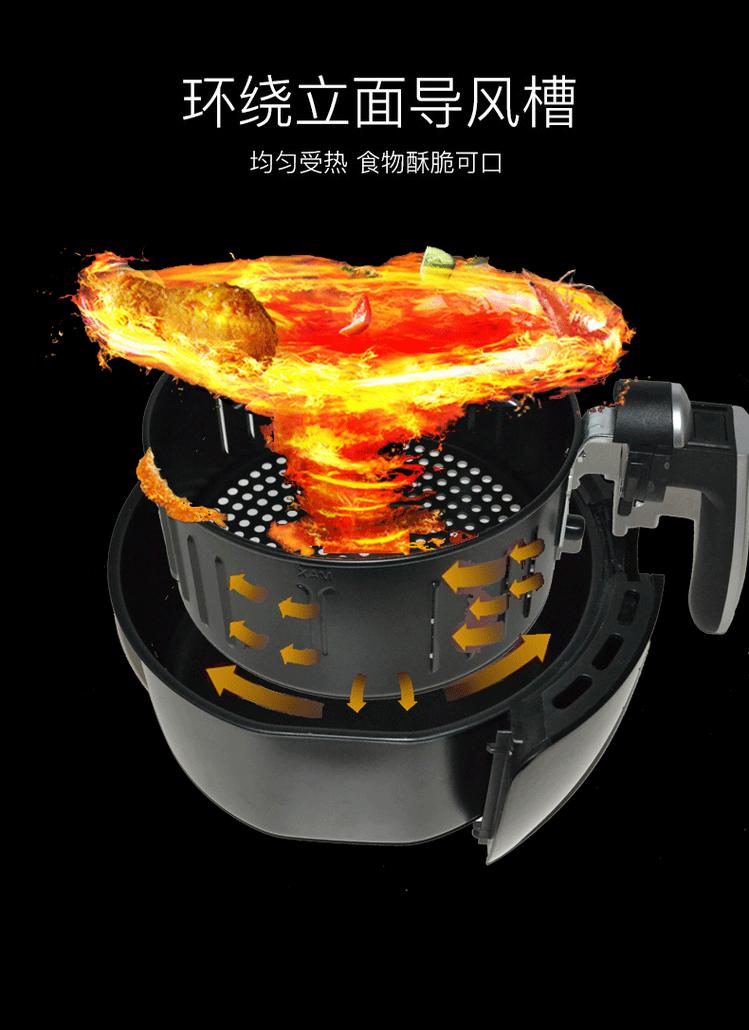 氣炸鍋。圖/摘自淘寶