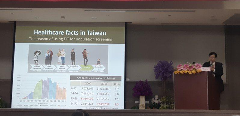 台灣大腸癌篩檢計畫主持人、消化系醫學會秘書長邱瀚模今於內科醫學會學術演講會發表國家篩檢資料分析。  記者邱宜君/攝影