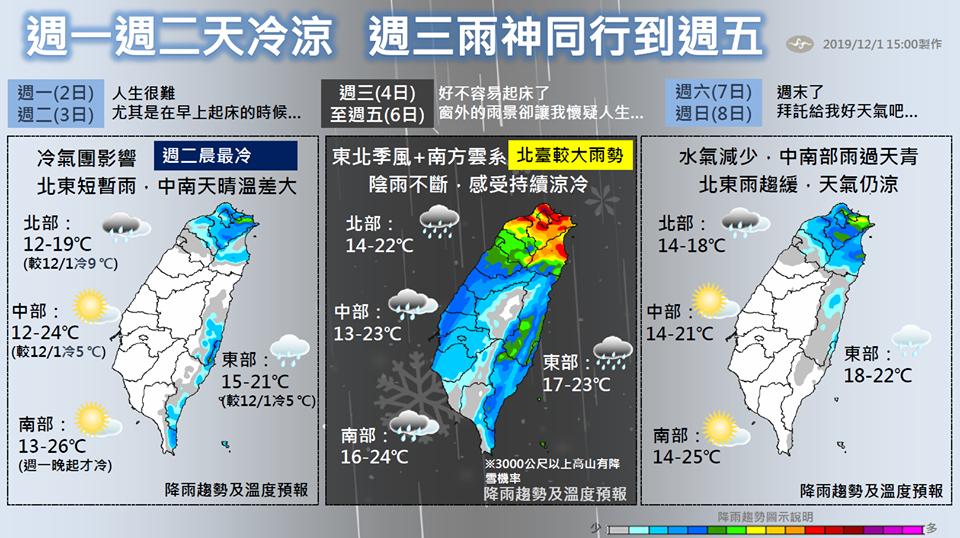 中央氣象局解析未來一周天氣。圖/取自中央氣象局臉書粉絲團「報天氣」