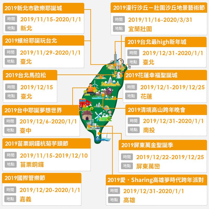 全台十二月旅遊活動月曆。 圖/FunTime