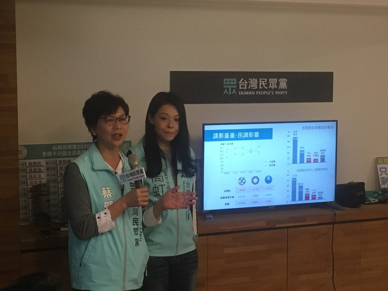 台灣民眾黨今天下午舉行大數據開講記者會,解析近期各議題、陣營的網路聲量。記者張世...