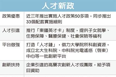江海明珠巡禮/人才新政 打造創業孵化平台