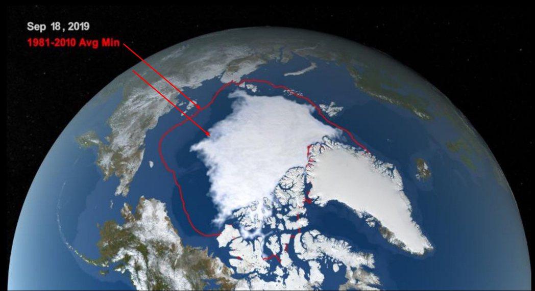 北極冰層每年的最小範圍(夏季)已從過去的紅線處減少至目前的白色區塊。 圖/Davis Garshelis《與熊熊大師有約》簡報