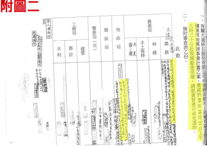 立委黃國昌今天再度秀公文證據,「案內土地已違規使用,破壞原農用性質情事…」、「本...
