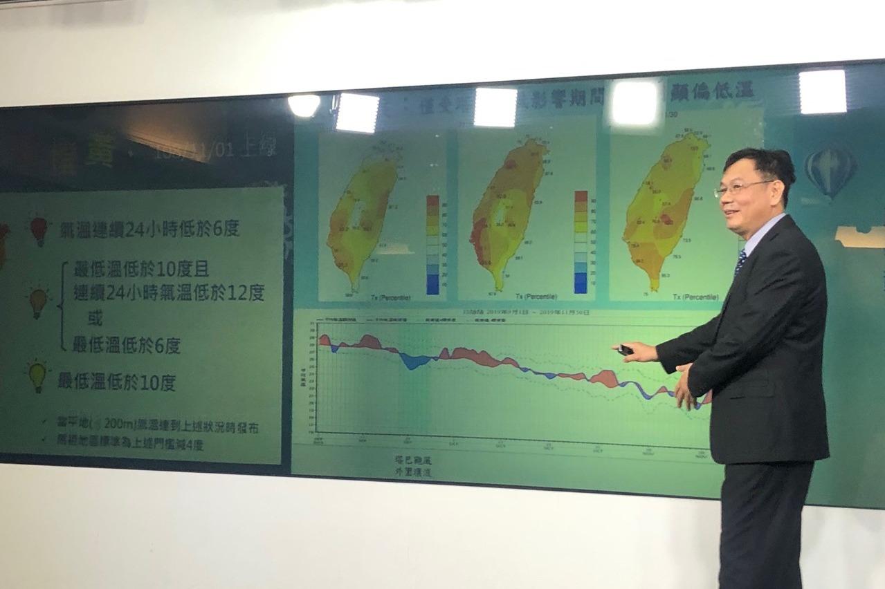 氣象局預測:冬季氣溫正常至偏暖、雨量正常