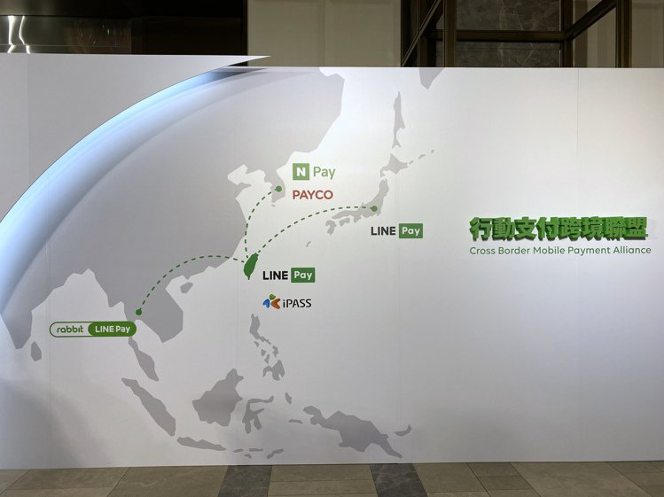 LINE Pay台灣與一卡通宣布,將啟動與日本、泰國、韓國重量級支付品牌結盟,組...