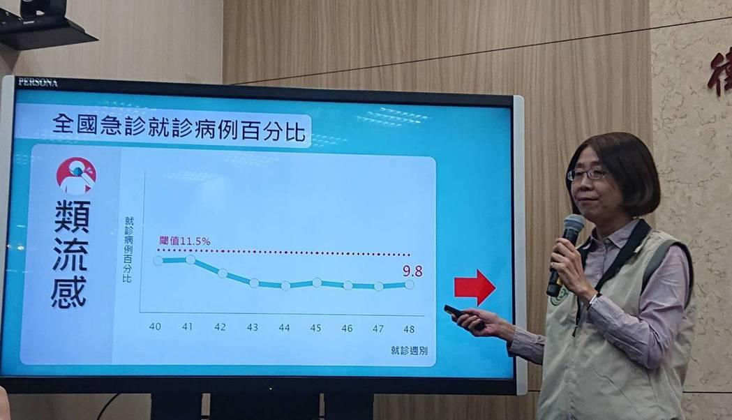 據疾管署資料顯示,國內上周門急診類流感就診達74157人次,較前一周略升,仍處於...