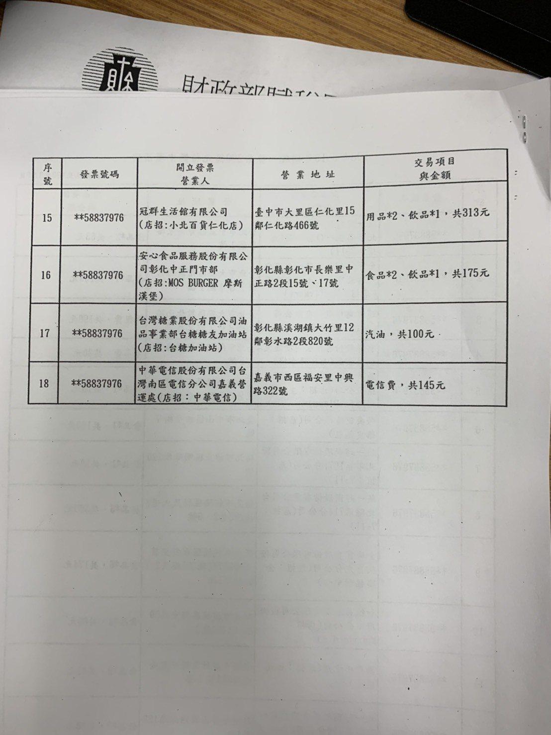 9-10月期統一發票200萬元獎中獎名單。記者沈婉玉/攝影