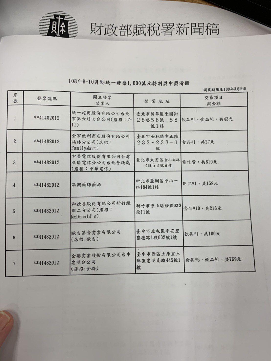9-10月期統一發票千萬大獎中獎名單。記者沈婉玉/攝影
