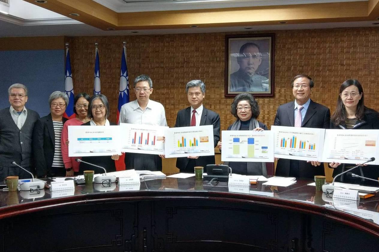 PISA評比 大陸3冠王 台灣數學、科學退步