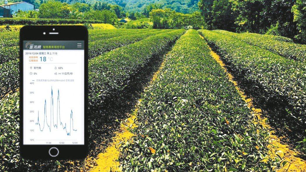 富鴻網運用物聯網及大數據技術推動台東智慧農業。 圖/亞太電信提供