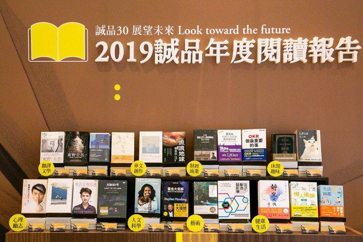 誠品書店公布「2019誠品年度閱讀報告」。圖/誠品提供