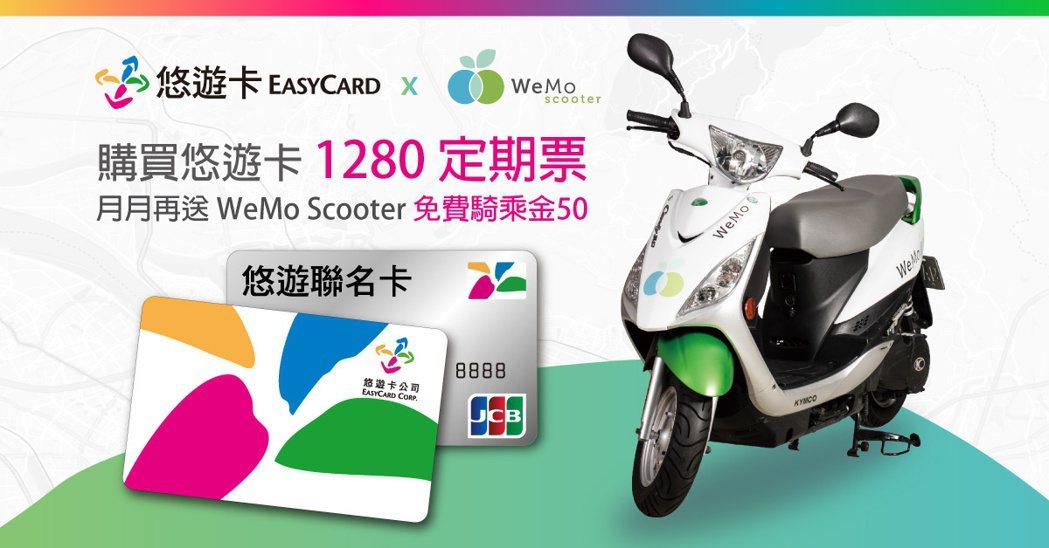共享機車結合悠遊卡1,280元定期票。 WeMo Scooter /提供