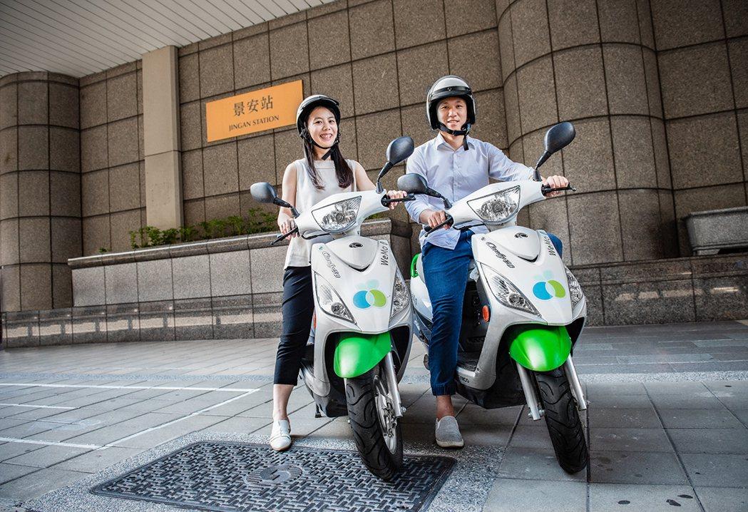 WeMo Scooter此次與悠遊卡合作,是國內第一個與悠遊卡結合的共享智慧交通...